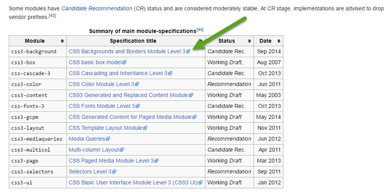 external links wikipedia